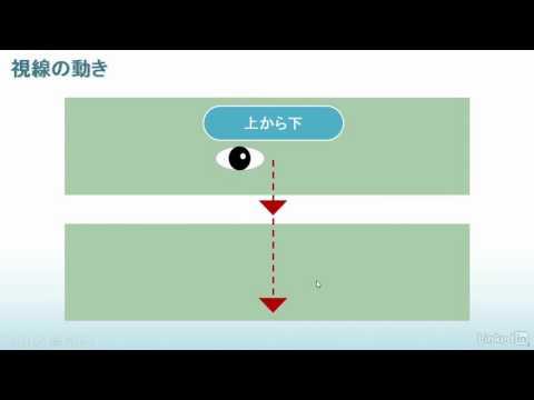 PowerPoint スライド作成術:視線の動きに沿って画面を構成する|Lynda.com 日本版