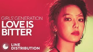 GIRLS' GENERATION - Love Is Bitter (Line Distribution)