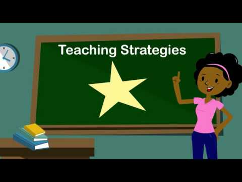 Research Based Instructional Strategies Clas Network