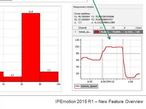 Youtube Video IPEmotion Release 2015 R1