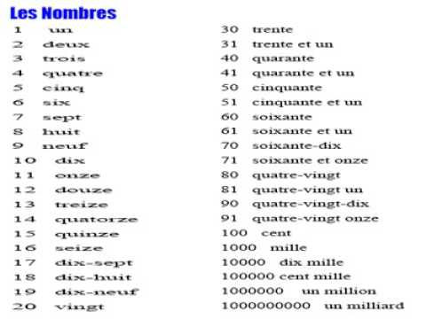 French Numbers And Time In French - Lessons - Tes Teach