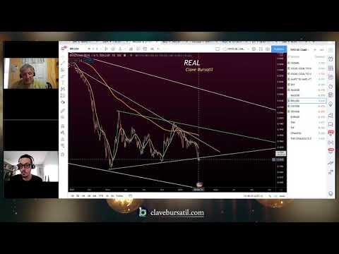 Powell da la espalda y el mercado entra en pánico