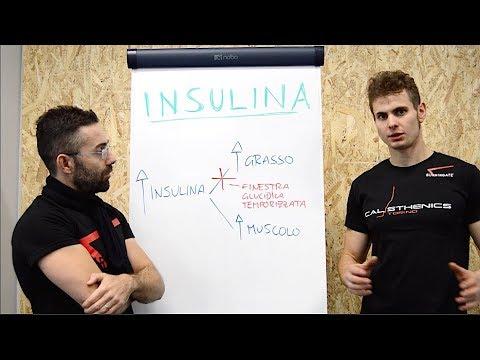 Un esame del sangue di insulina da parte del pancreas