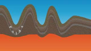 How mountain ranges are formed at convergent plate boundaries