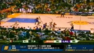 NBA Court Cuts — KOBE BRYANT 職業生涯不可思議時刻合輯