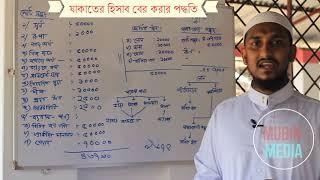 যাকাতের হিসাব বের করার পদ্ধতি . Zakat Calculation: সহজে যাকাত হিসাব ও বের করার পদ্ধতি