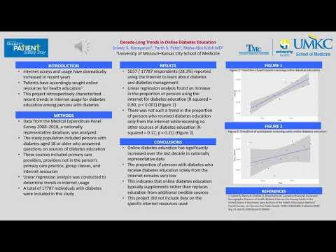 Decade-Long Trends in Online Diabetes Education