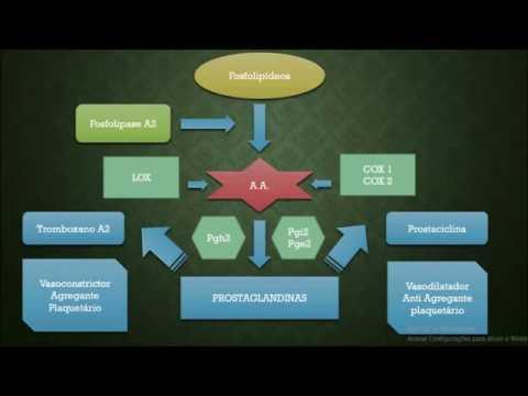 Dispositivos de tratamento de neurodermatitis