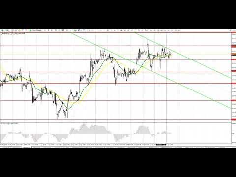 InstaForex Analytics: Видео-прогноз на 19 апреля EUR/USD GBP/USD