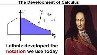Introduction to Calculus: The Greeks, Newton, and Leibniz