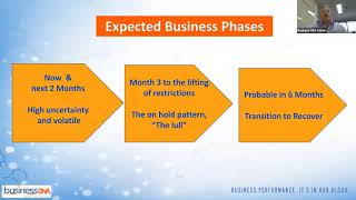 Managing your business in uncertain times - webinar