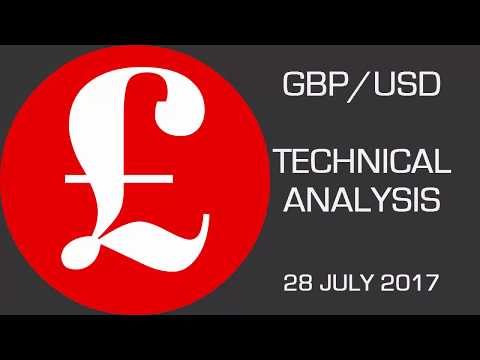 GBP/USD Stands Below a Strong Resistance —  Forecast — July 28th 2017