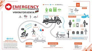 EMERGENCY MEDICINE KENYA FOUNDATION