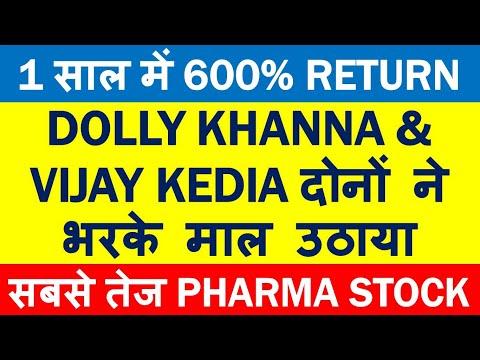 Small caps Pharma stock bought by Vijay Kedia & Dolly Khanna | pharma shares to buy now |multibagger