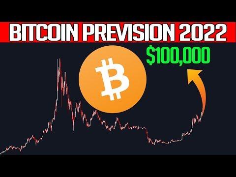 Bitcoin brokerage díjak