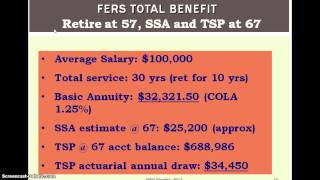 3 Scenarios for FERS Retirement