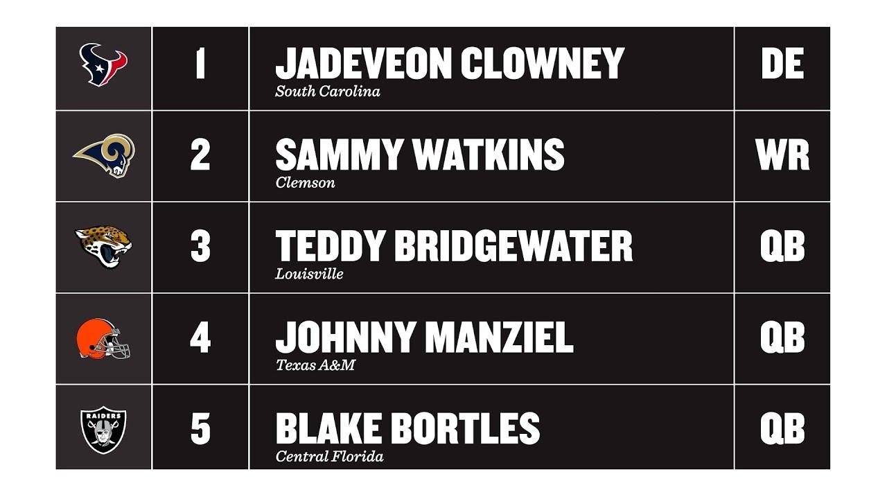 2014 NFL Mock Draft: Jadeveon Clowney overtakes top pick edition thumbnail