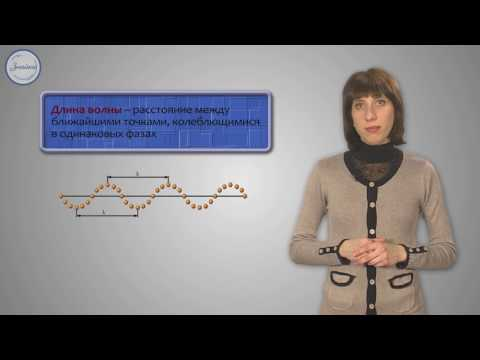 Характеристики колебательных процессов в среде