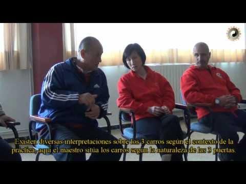 18 Esferas:enseñanza del maestro Chen