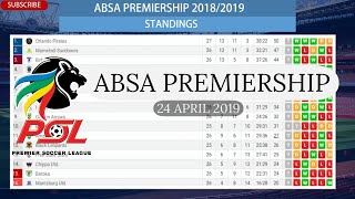 PSL Fixtures, Results, Standings, Top Scorers, South African Absa Premiership, 24 April 2019