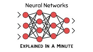 Explained In A Minute: Neural Networks
