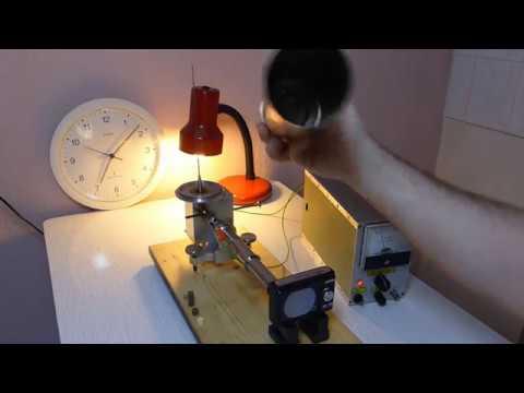 Electrometer and radioactivity