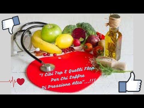 Alta polmonare ipertensione ICD-10