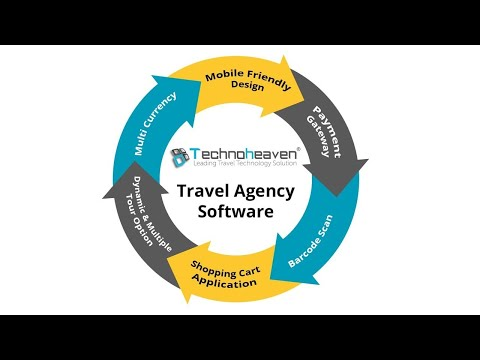 Travel Agency Software |Best Travel Agency Software Solution