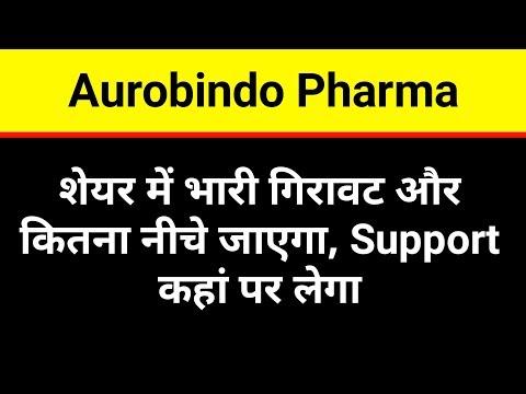 Aurobindo Pharma शेयर में भारी गिरावट Support कहां पर लेगा । Aurobindo Pharma share