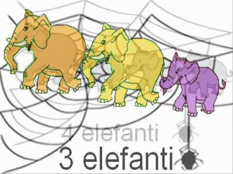 Cantecele - Un elefant se legana