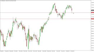 FTSE 100 FTSE 100 Technical Analysis for February 27 2017 by FXEmpire.com