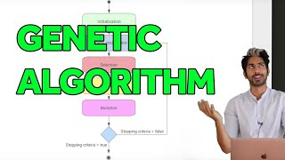 Genetic Algorithm in Artificial Intelligence - The Math of Intelligence (Week 9)