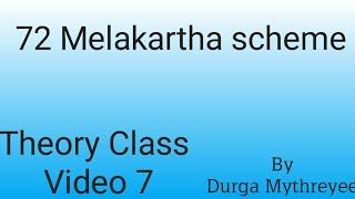72 Melakarta scheme |Theory class 7