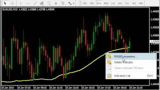 Lesson 01 | Trade With The Trend | Free Forex Trading Lessons