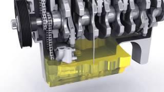 Shell mostra como funciona a lubrificação do motor