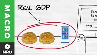 Nominal vs. Real GDP