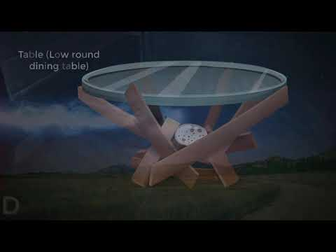 Dream about : Table Low round dining table . | Dream Meanings & Dream Interpretation.