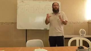 ספרי שיבת ציון שיעור 17 | נחמיה יא-יג
