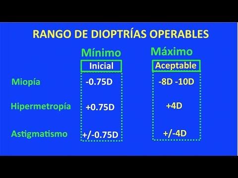 Dioptrías operables con LASIK I: La graduación. Centro de Oftalmología Bonafonte.