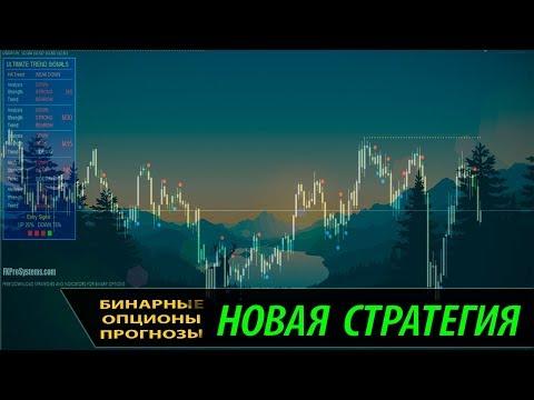 Бинарные опционы боленджер