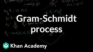Linear Algebra: The Gram-Schmidt Process