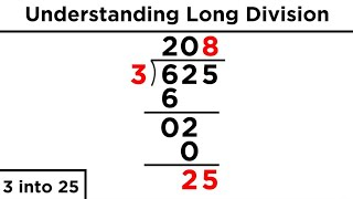 Division Of Large Numbers: Long Division