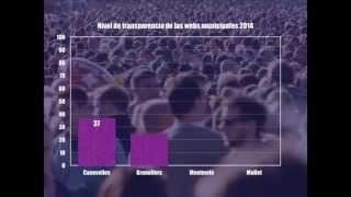 preview picture of video 'Falta de transparencia en el ayuntamiento de Canovelles - Canovelles Canvia'