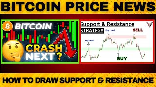 Bitcoin neues Support-Level
