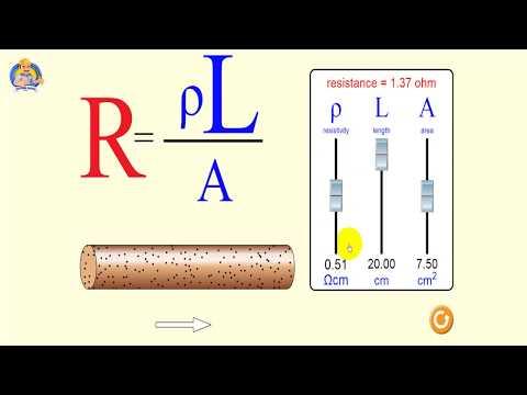 ماذا يحدث إذا اخترنا مقطع سلك غير مناسب مع الأحمال الكهربائية