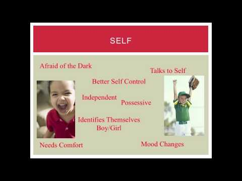 Understand Child and Young Person Development
