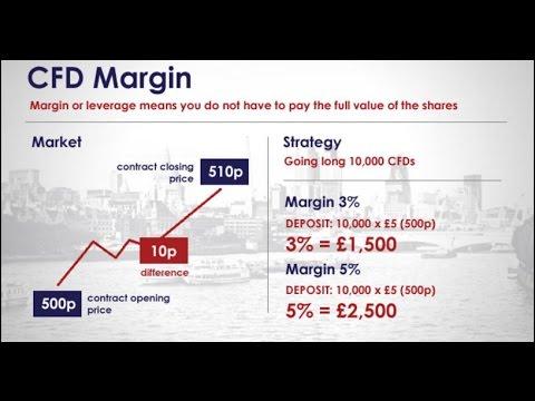 Dienos akcijų strategijos