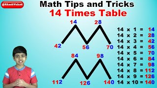 Learn 14 Times Multiplication Table |  Easy and fast way to learn | Math Tips and Tricks