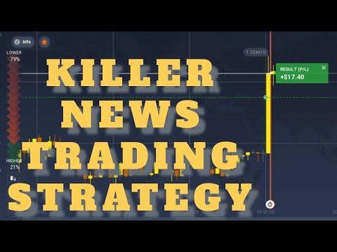 Binary options strategy pinocchio video