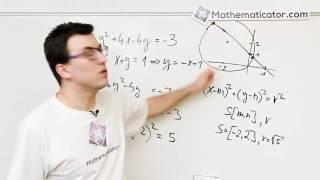 Soustava nelineárních rovnic 2